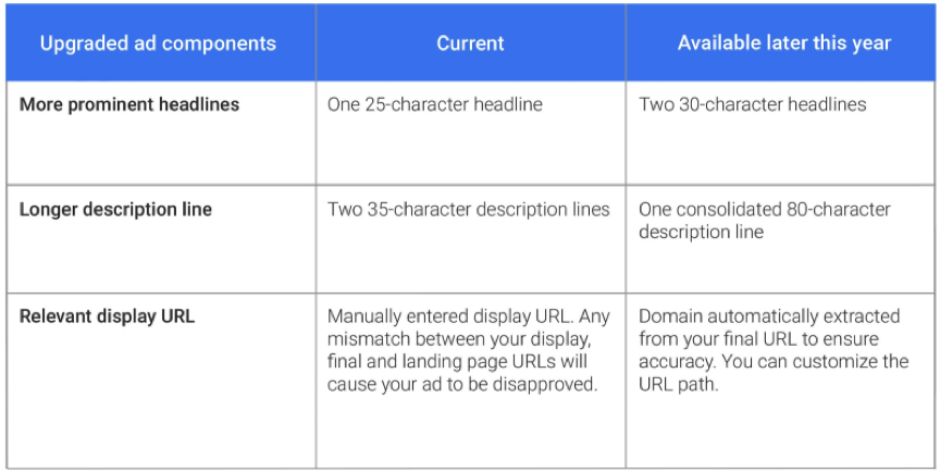 1-adwords.png